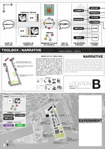 Narrative Design 2
